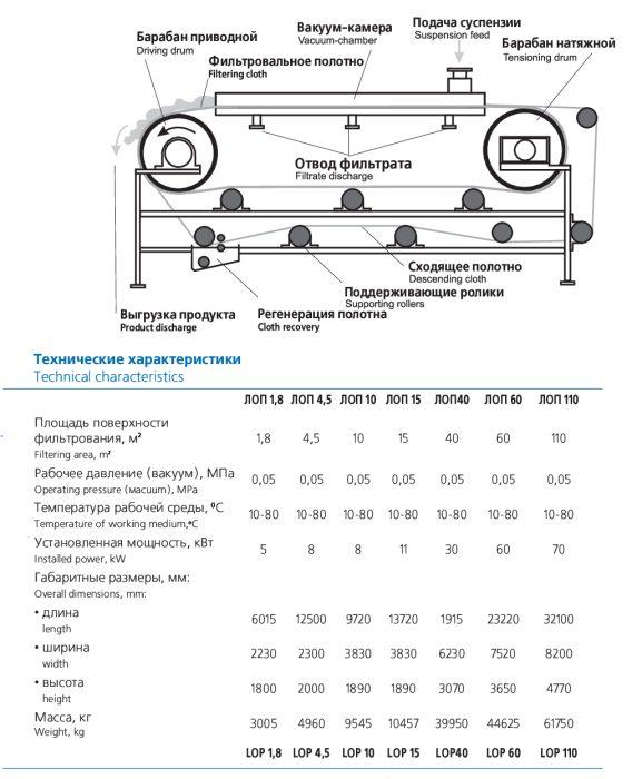 80 10 10 скачать pdf